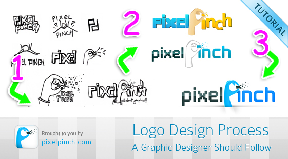 Logo Design Process Logo Design Process A Graphic Designer Should Follow